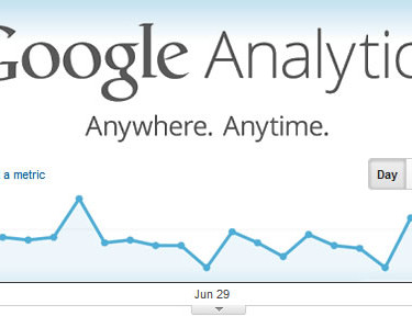 Behavior-Study-via-Google-Analytics