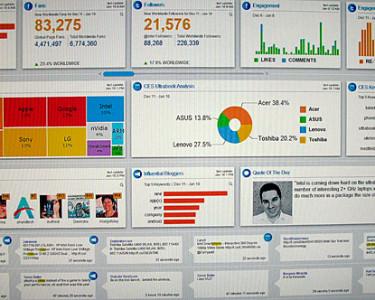 Social Cockpit, una herramienta de redes sociales de Intel