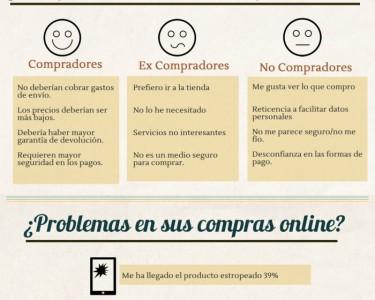infografia-comercio-online-vs-comercio-fisico-700x2418