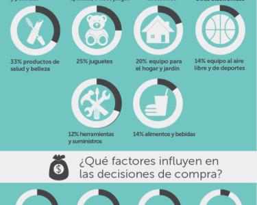 infografia_necesito_tienda_online