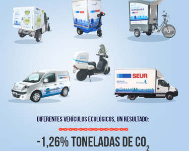 vehiculos_eCO2