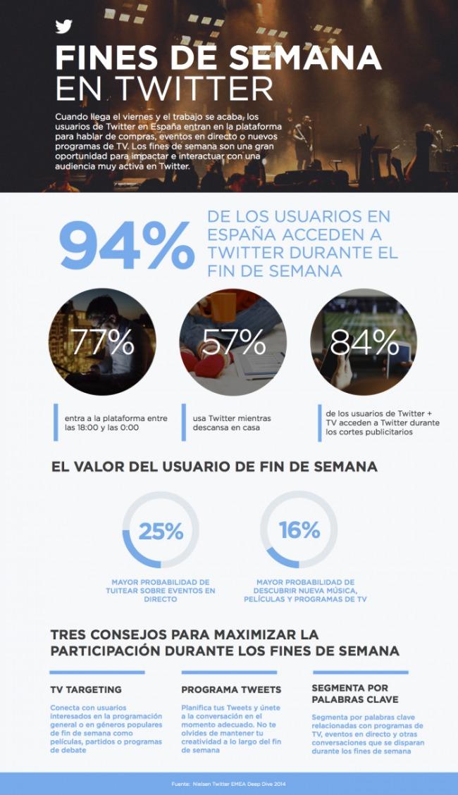 Weekends_Infographic_ES
