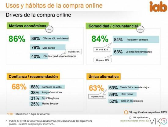 drivers compra online