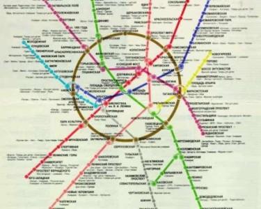 metro1987