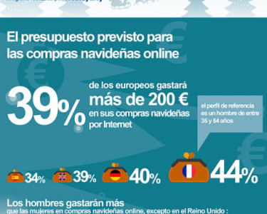 Las compras de navidad en la internet europea / Webloyalty