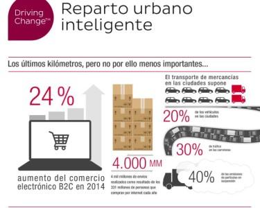 reparto urbano inteligente