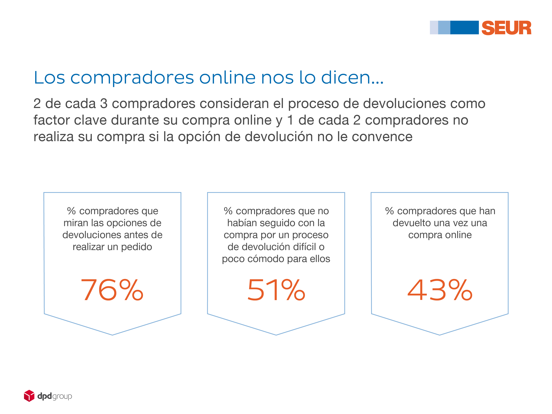 Oferta e-commerce devoluciones-02