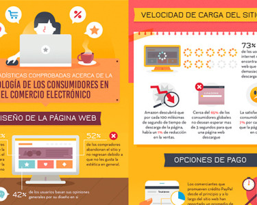 Infografia-eCommerce