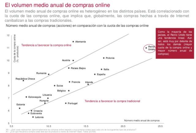 Pincha para ver el gráfico más grande.