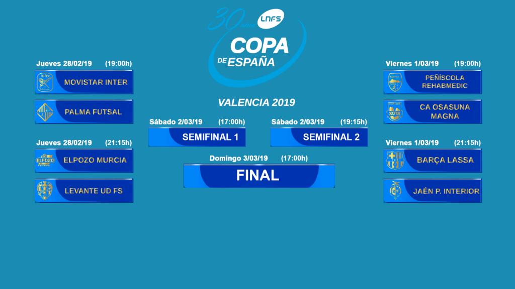 Cuadro clasificación Copa España LNFS