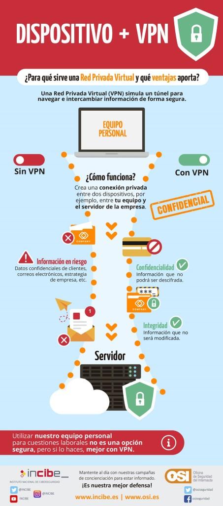 INCIBE_VPN