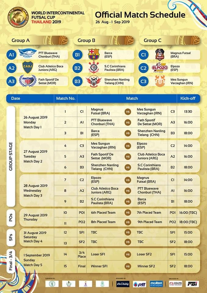 Partidos Mundial Tailandia