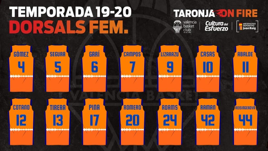 Dorsales femeninos del Valencia Basket 2019-2020