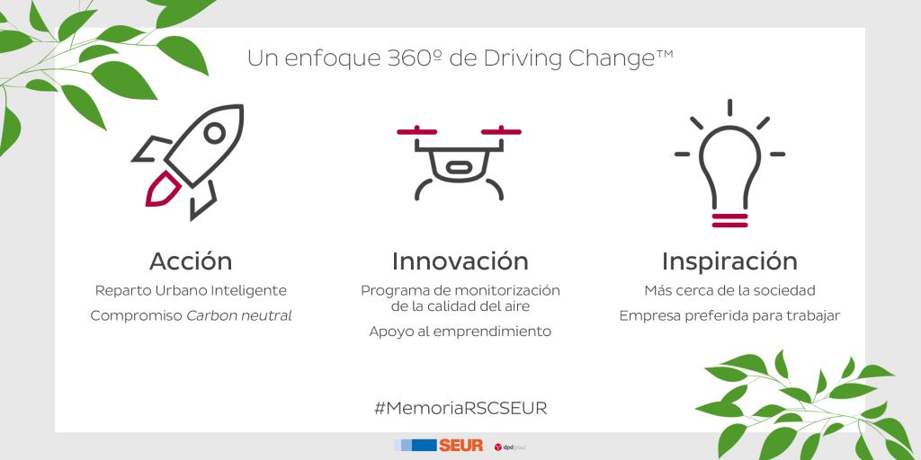 Acción, inspiración, innovación_muro