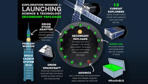 NASA_Payloads